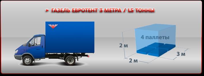 vmestimost-avto-ttk-sl-palleti-gs-702