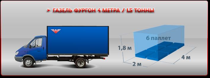 vmestimost-avto-ttk-sl-palleti-gs-706