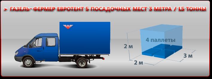 vmestimost-avto-ttk-sl-palleti-gs-710