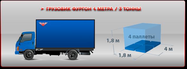 vmestimost-avto-ttk-sl-palleti-gs-711