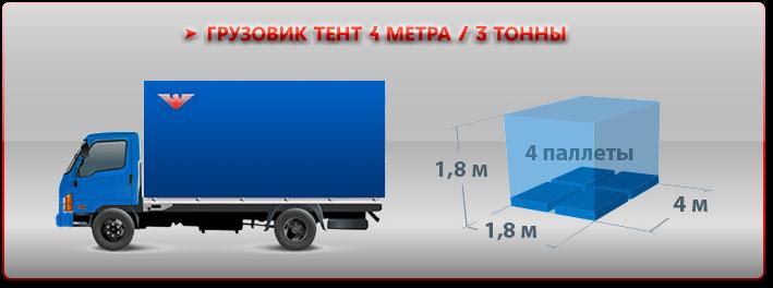 vmestimost-avto-ttk-sl-palleti-gs-712