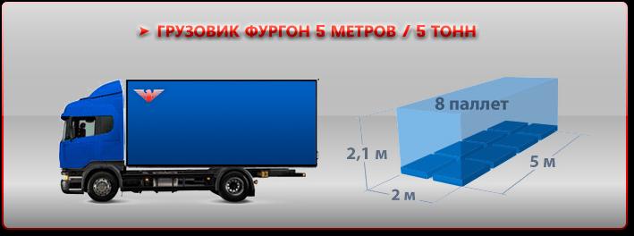 vmestimost-avto-ttk-sl-palleti-gs-713