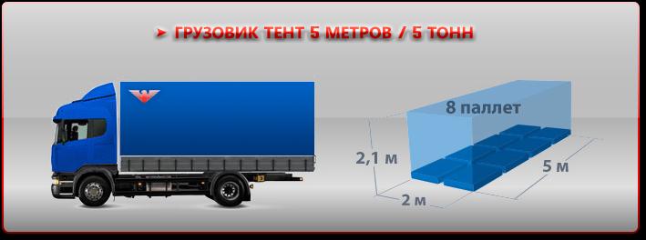 vmestimost-avto-ttk-sl-palleti-gs-714
