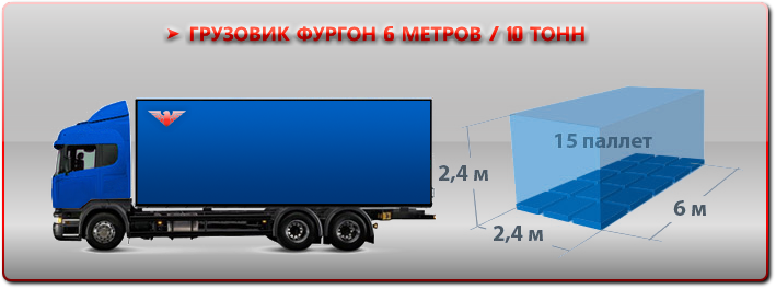 vmestimost-avto-ttk-sl-palleti-gs-715