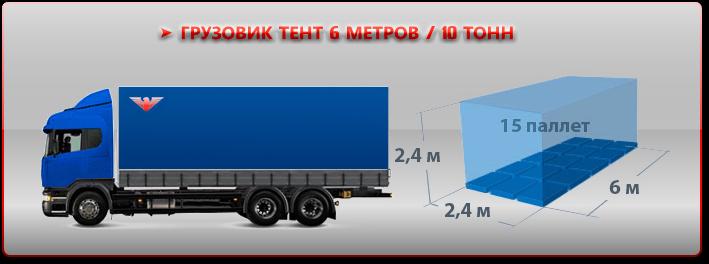 vmestimost-avto-ttk-sl-palleti-gs-716