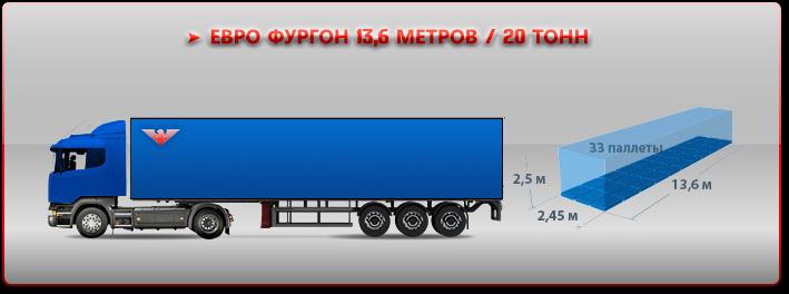 vmestimost-avto-ttk-sl-palleti-gs-717