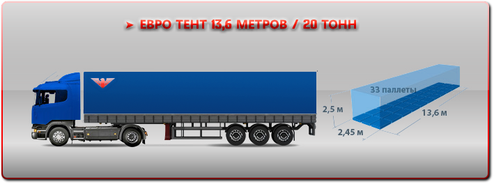 vmestimost-avto-ttk-sl-palleti-gs-718