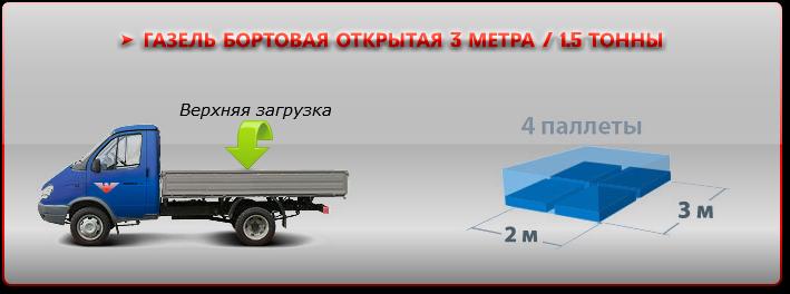 vmestimost-avto-ttk-sl-palleti-gs-730