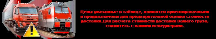 geleznodorognue-perevozki-gruzov-po-rossii-cargo-gd-ttk-054-0100